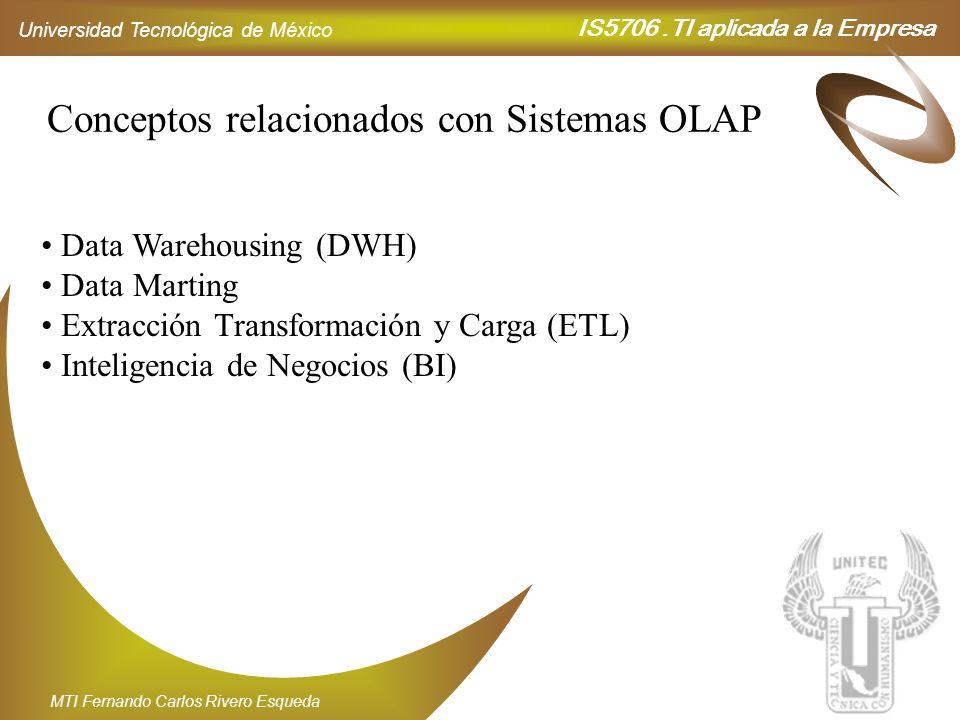 Conceptos relacionados con Sistemas OLAP