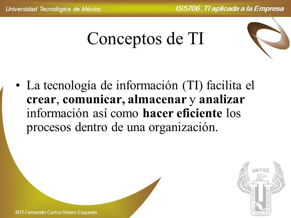 Conceptos de TI