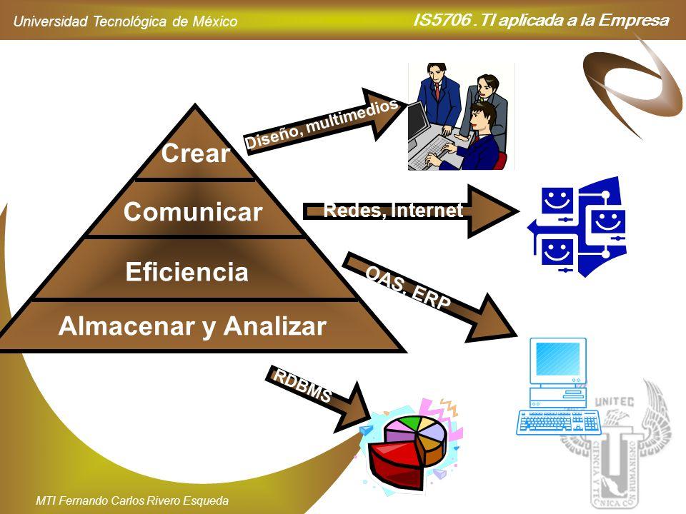 Crear Comunicar Eficiencia Almacenar y Analizar Redes, Internet