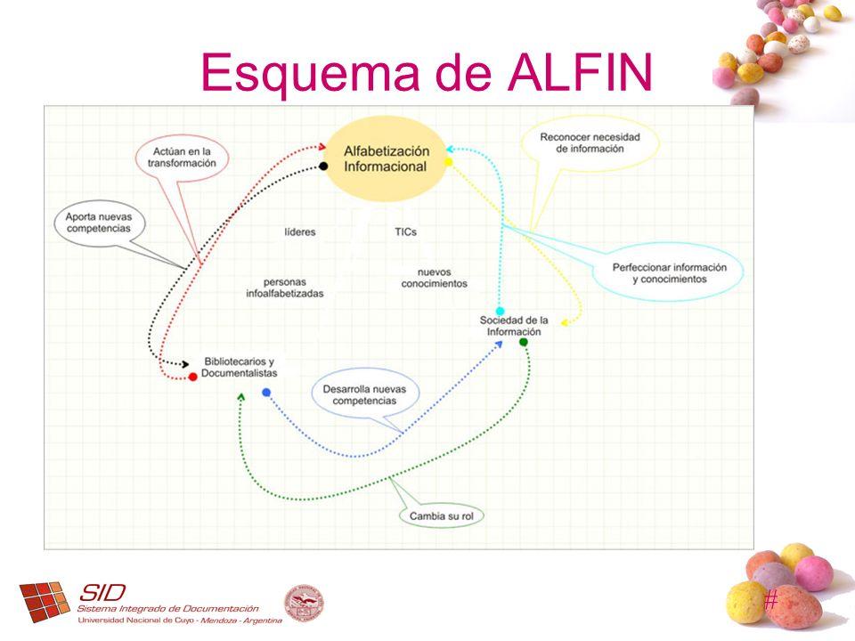 Esquema de ALFIN