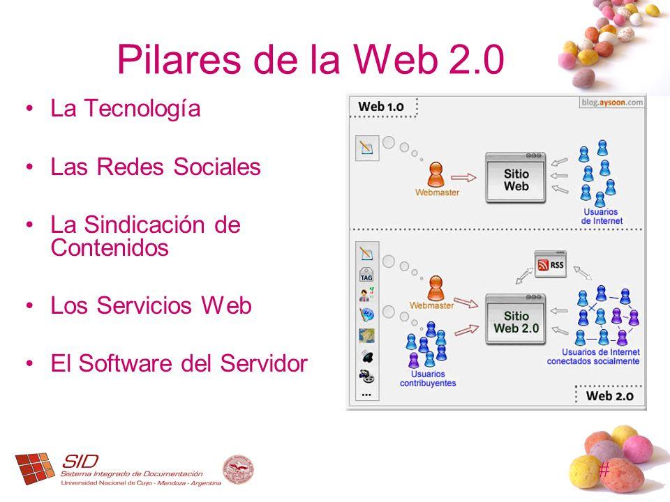 Pilares de la Web 2.0 La Tecnología Las Redes Sociales