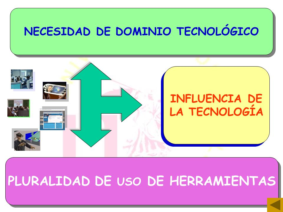 NECESIDAD DE DOMINIO TECNOLÓGICO PLURALIDAD DE USO DE HERRAMIENTAS