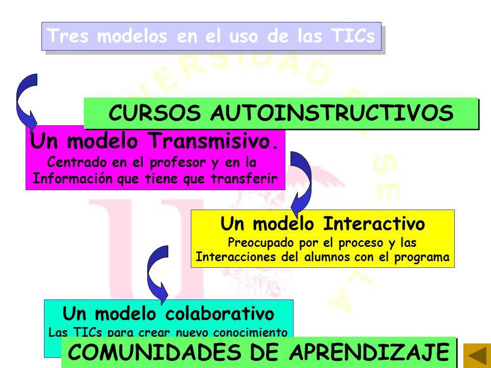 CURSOS AUTOINSTRUCTIVOS Un modelo Transmisivo.