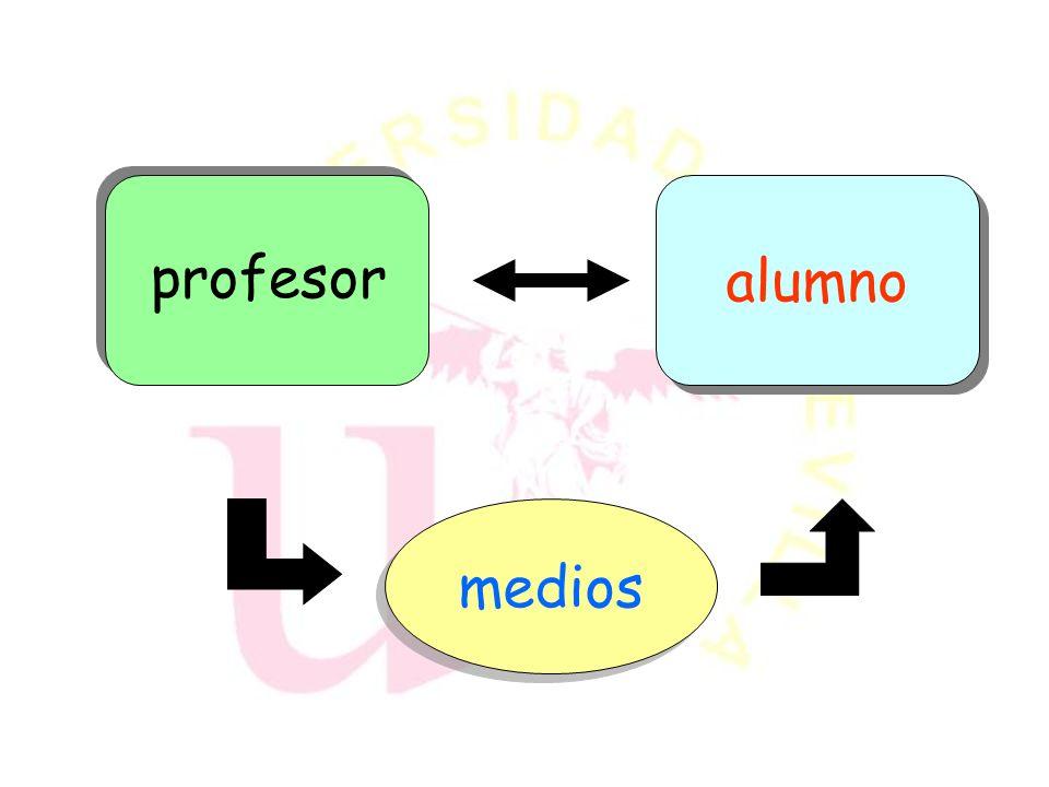 alumno profesor medios