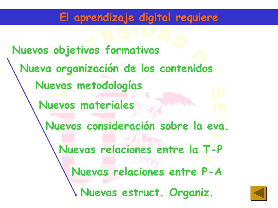 El aprendizaje digital requiere