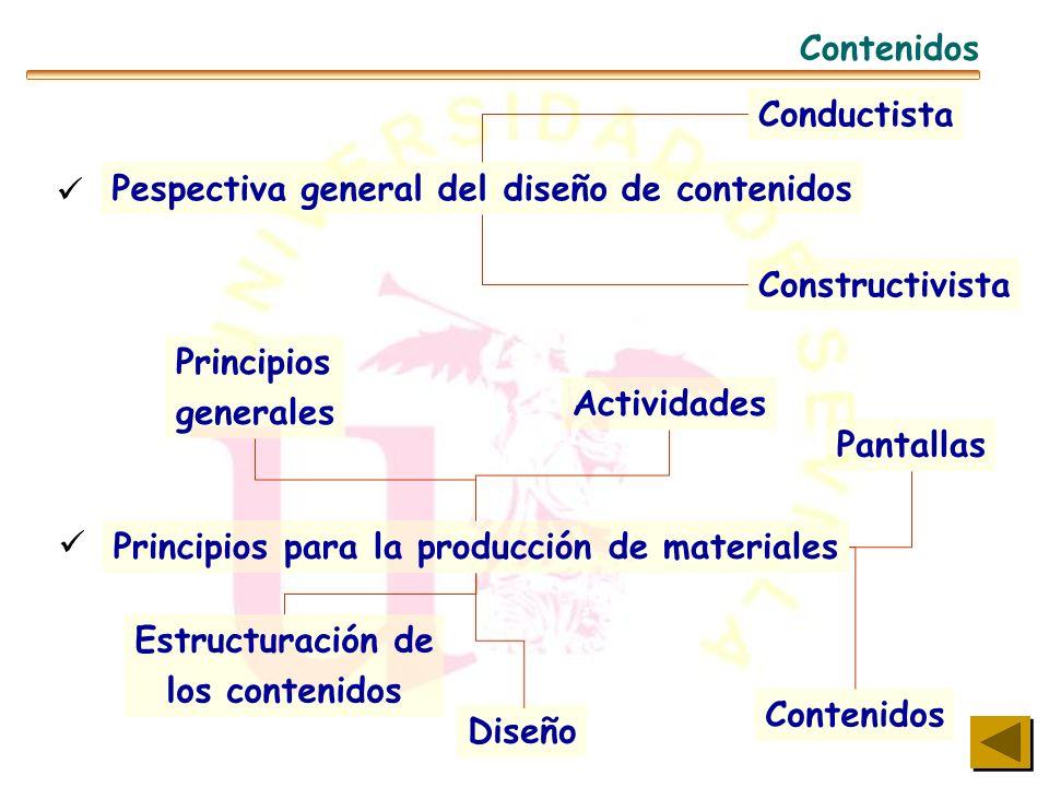 Contenidos Conductista. Pespectiva general del diseño de contenidos.  Constructivista. Principios.