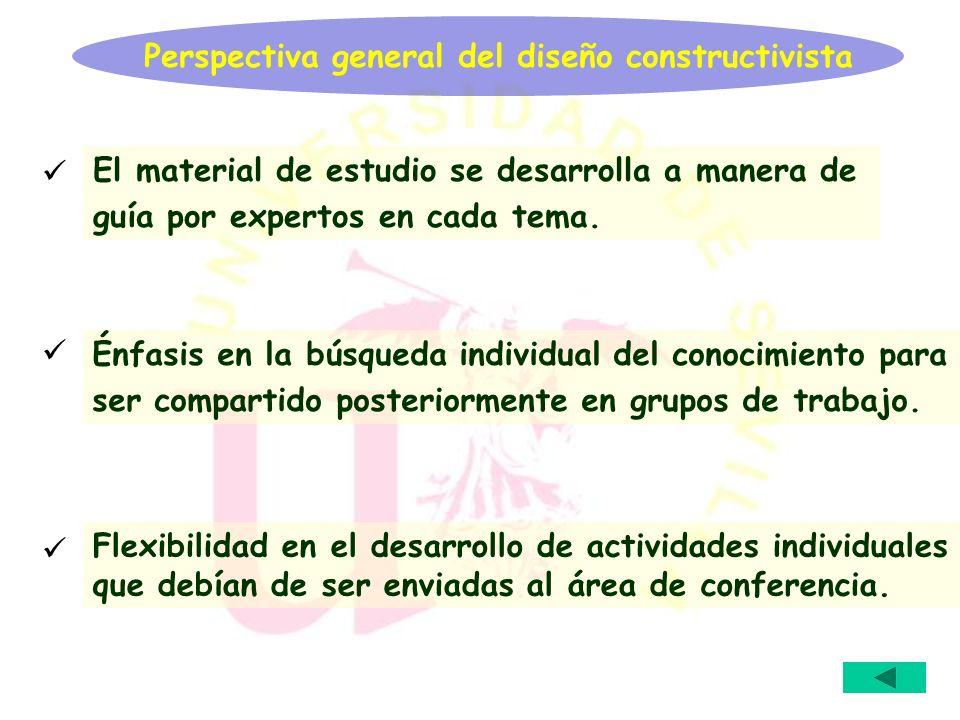 Perspectiva general del diseño constructivista