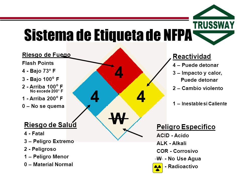 4 4 4 W Sistema de Etiqueta de NFPA Reactividad Riesgo de Salud