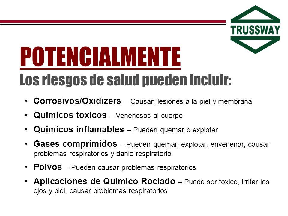 POTENCIALMENTE Los riesgos de salud pueden incluir: