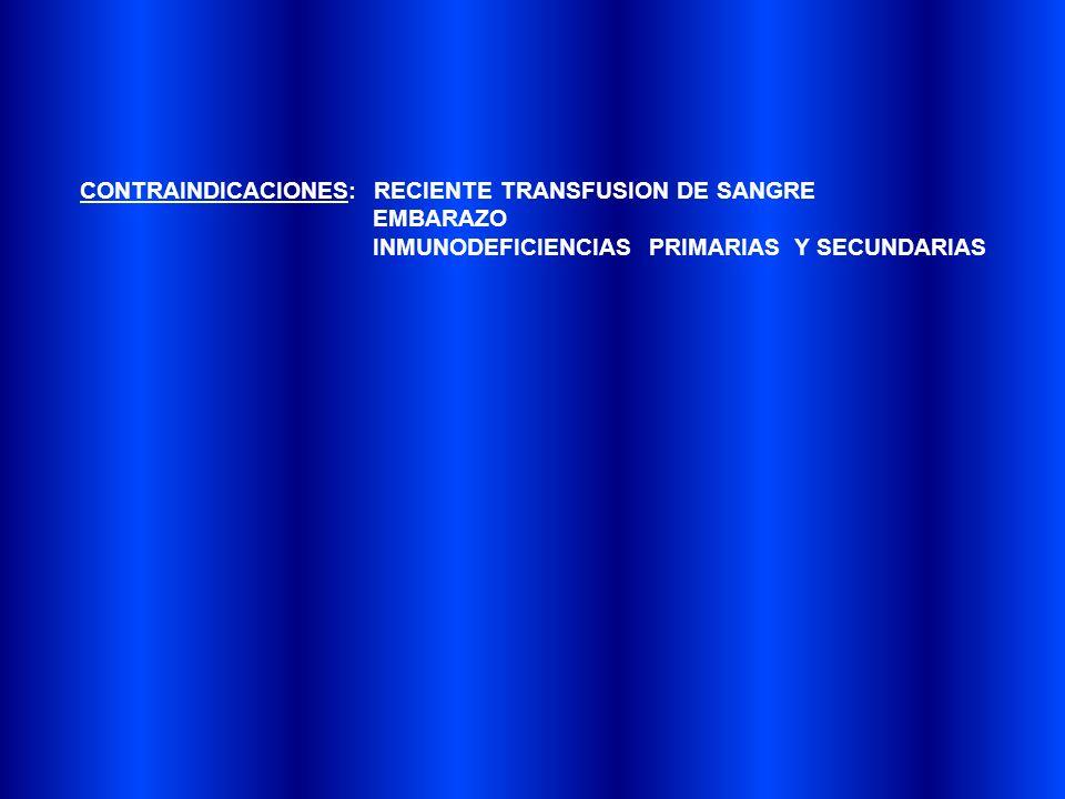 CONTRAINDICACIONES: RECIENTE TRANSFUSION DE SANGRE