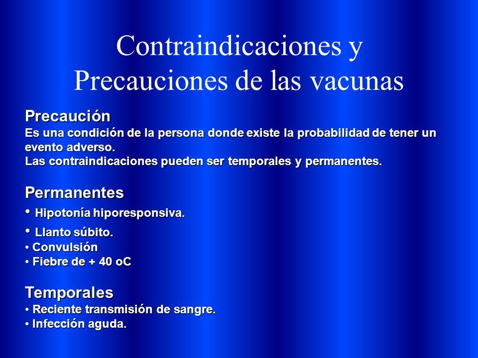 Contraindicaciones y Precauciones de las vacunas