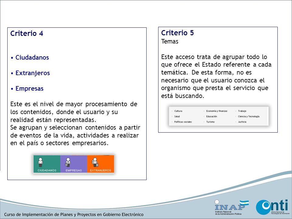 Criterio 4 Criterio 5 Perfiles Temas Ciudadanos