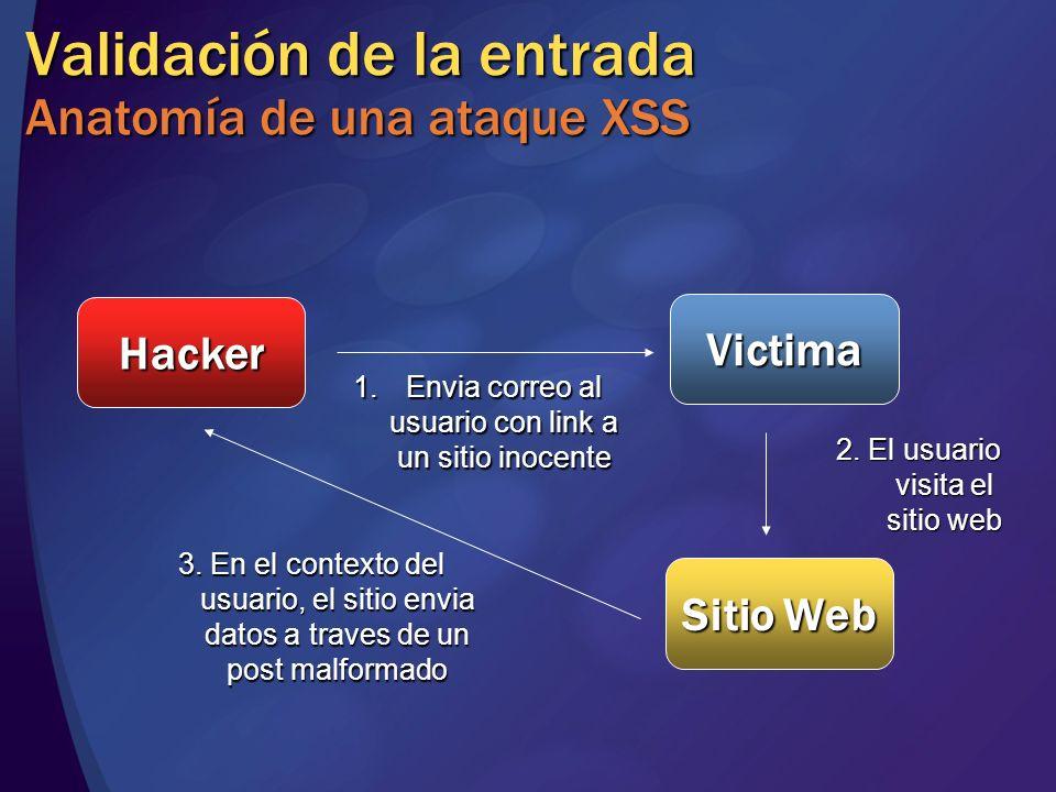 Validación de la entrada Anatomía de una ataque XSS