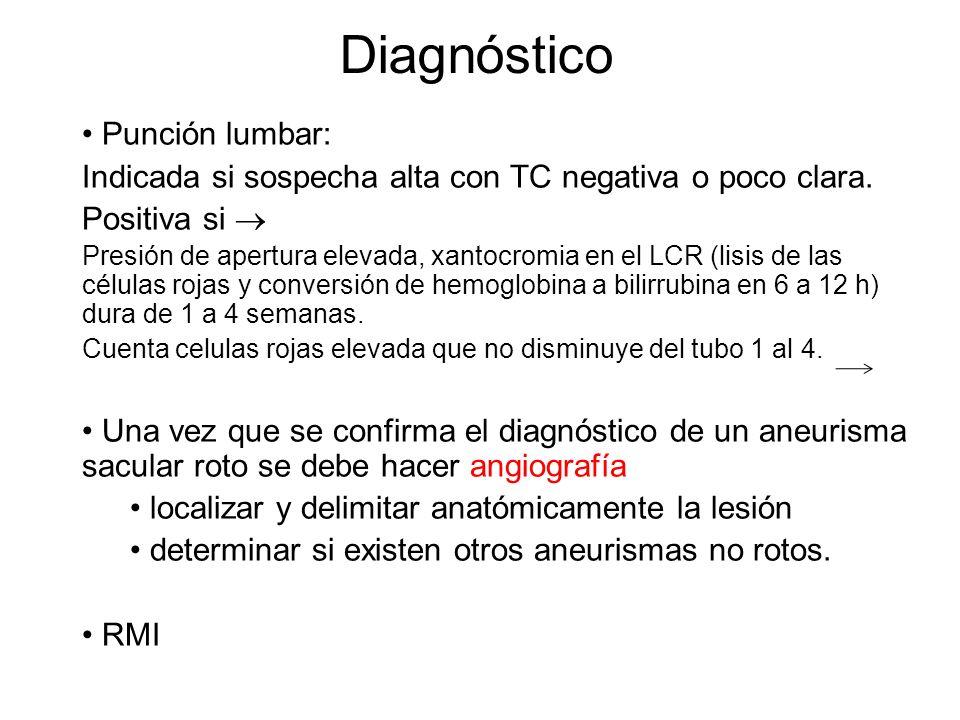 Diagnóstico Punción lumbar: