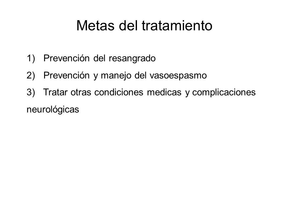 Metas del tratamiento Prevención del resangrado
