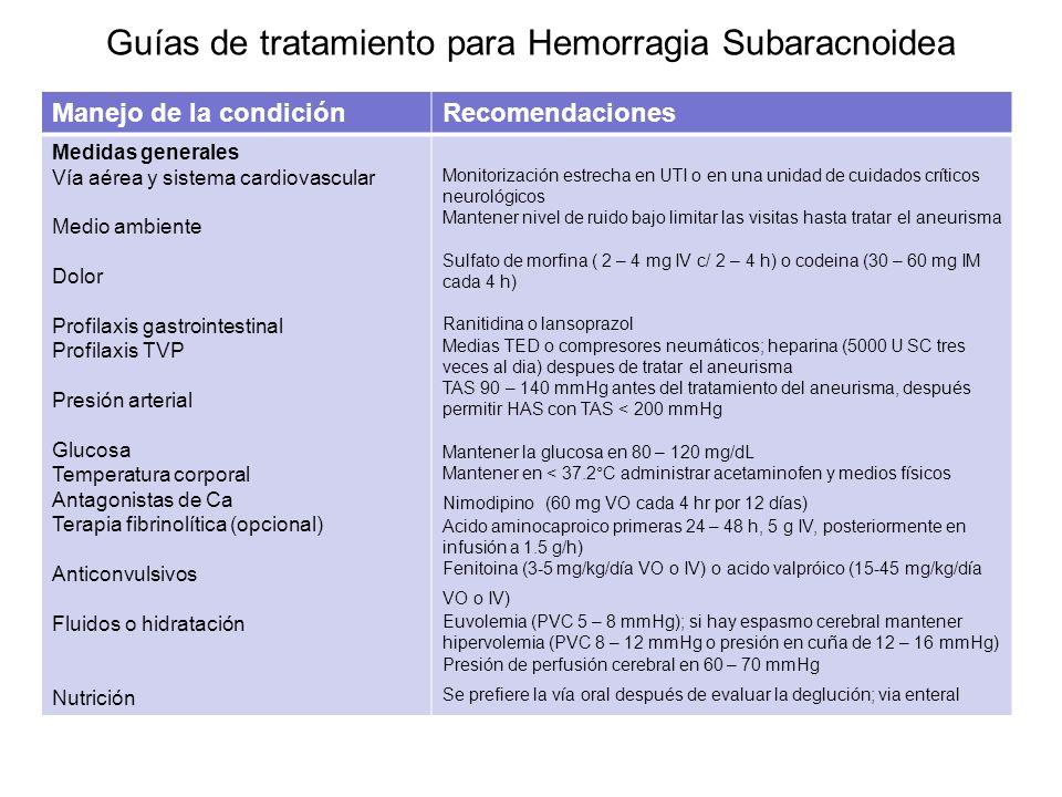 Guías de tratamiento para Hemorragia Subaracnoidea