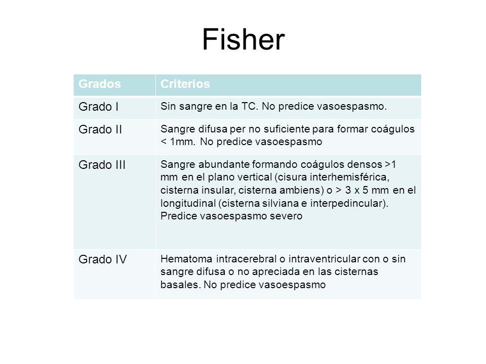 Fisher Grados Criterios Grado I Grado II Grado III Grado IV