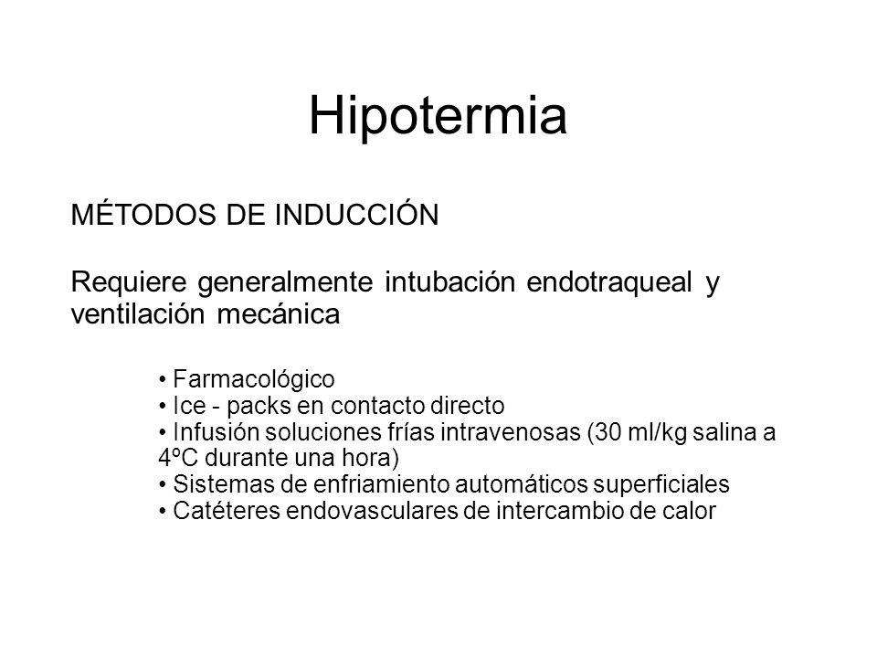 Hipotermia MÉTODOS DE INDUCCIÓN