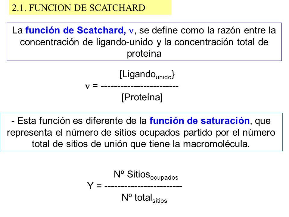 2.1. FUNCION DE SCATCHARD