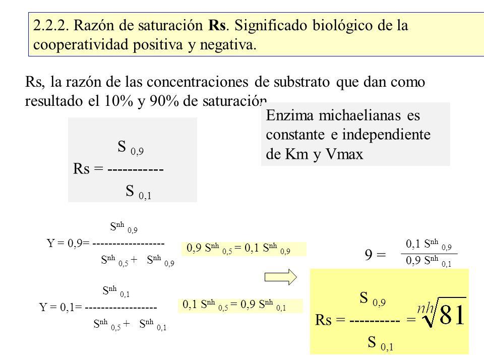 Enzima michaelianas es constante e independiente de Km y Vmax S 0,9