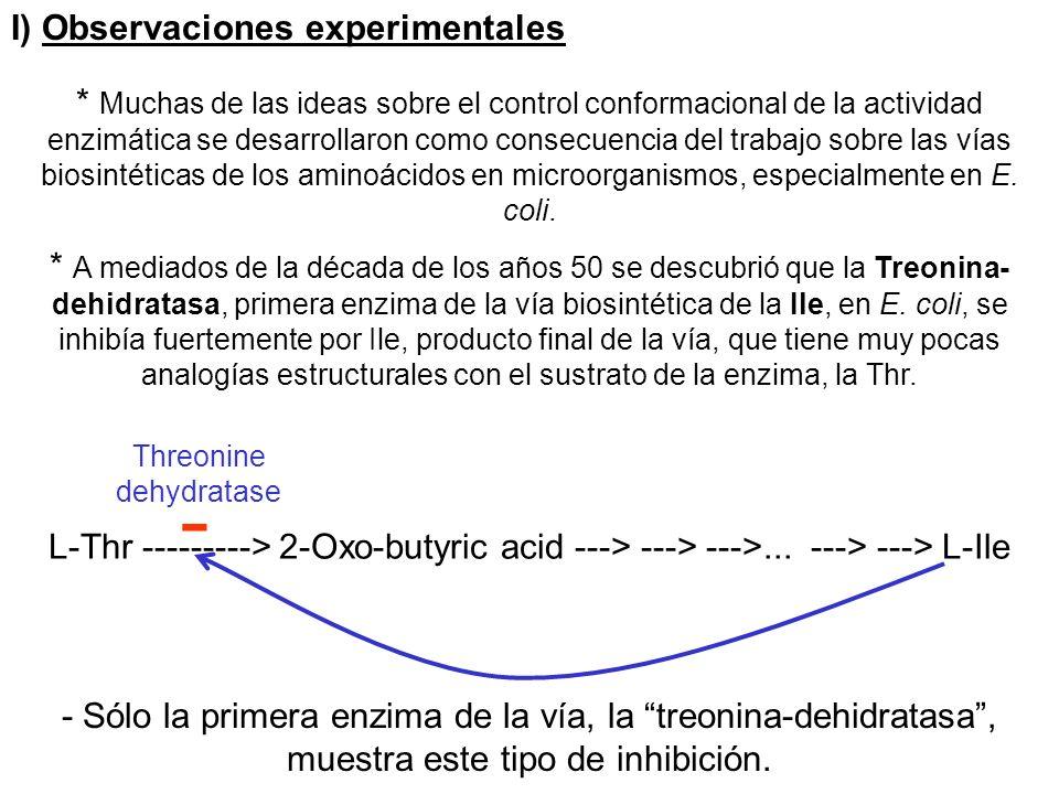 Threonine dehydratase