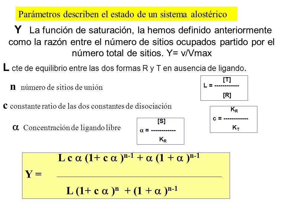 L cte de equilibrio entre las dos formas R y T en ausencia de ligando.