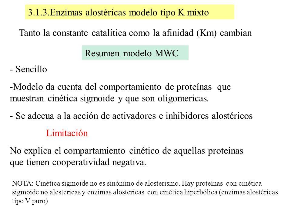 3.1.3.Enzimas alostéricas modelo tipo K mixto