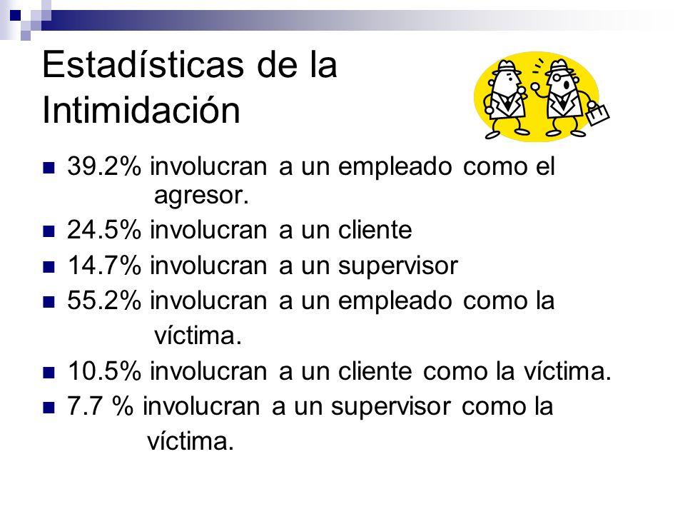 Estadísticas de la Intimidación