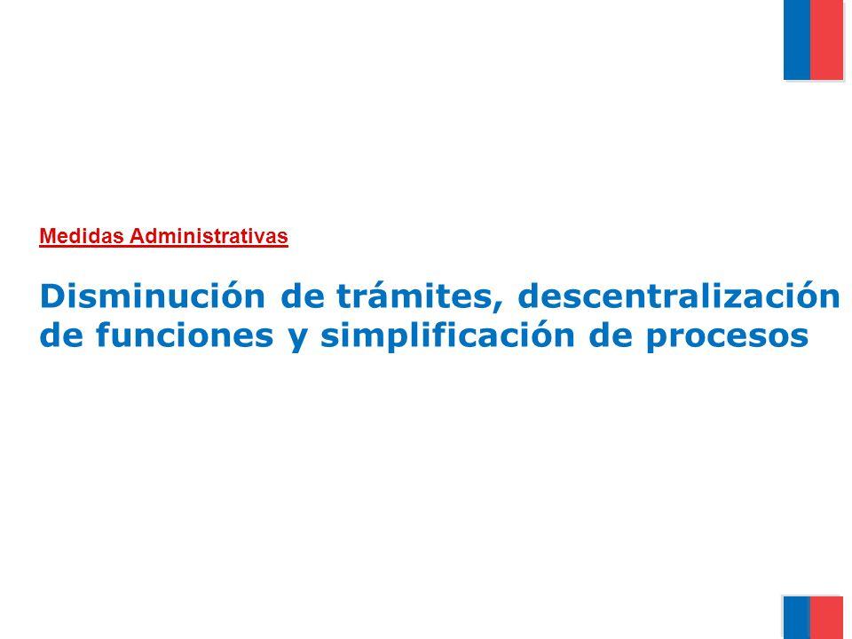 Medidas Administrativas Disminución de trámites, descentralización de funciones y simplificación de procesos