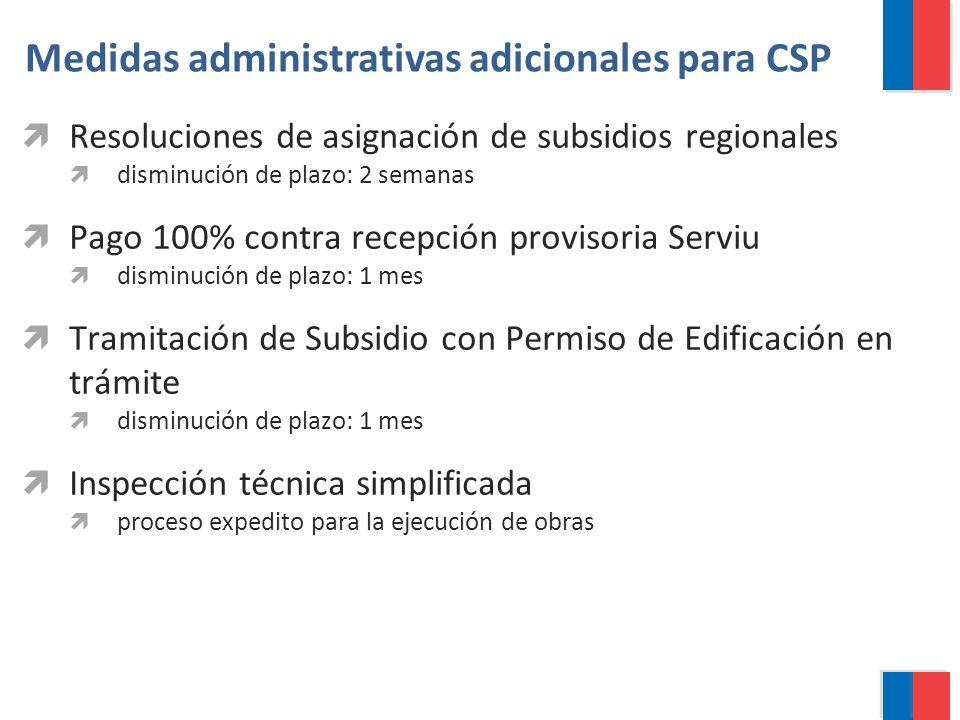 Medidas administrativas adicionales para CSP