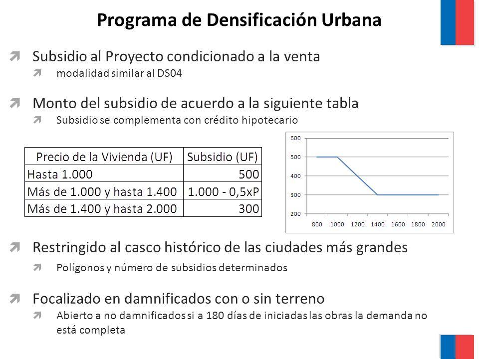 Programa de Densificación Urbana