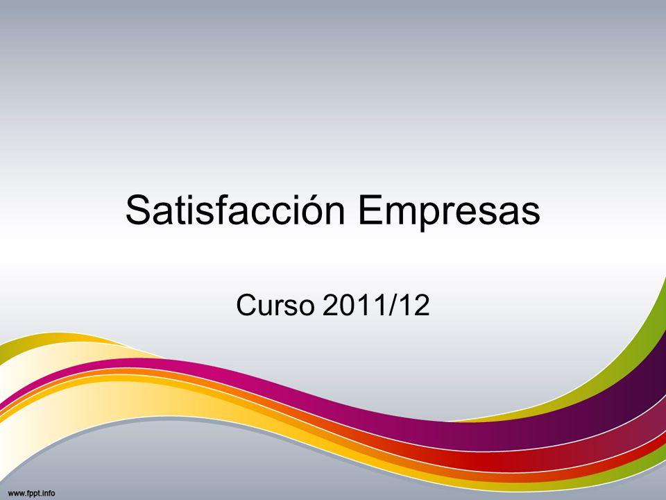 Satisfacción Empresas