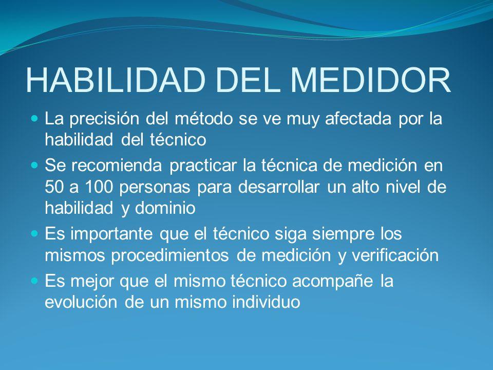 HABILIDAD DEL MEDIDOR La precisión del método se ve muy afectada por la habilidad del técnico.