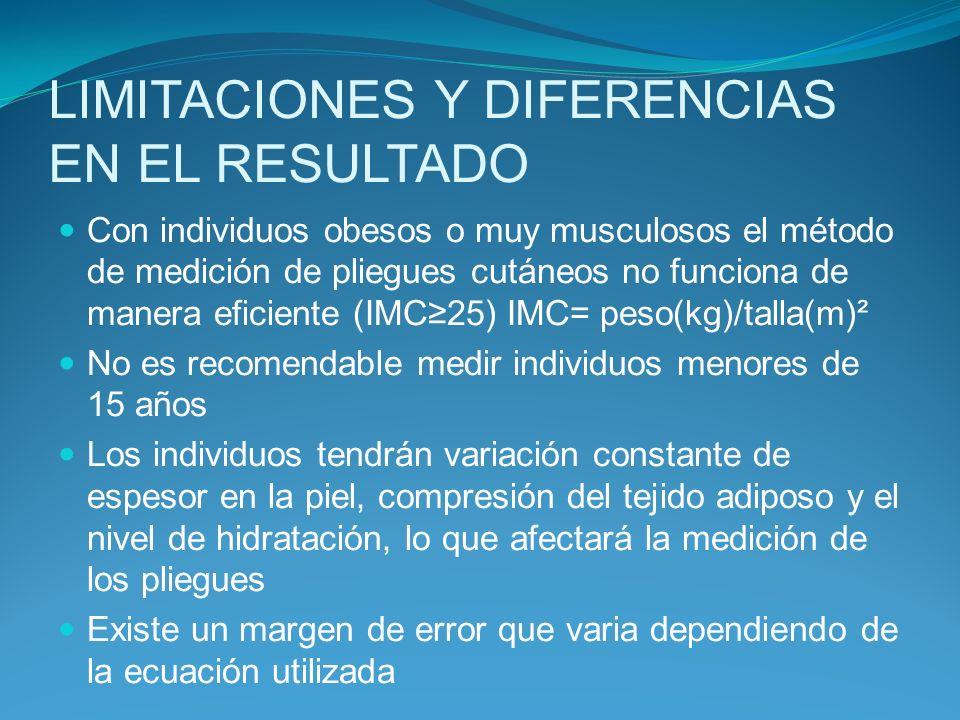 LIMITACIONES Y DIFERENCIAS EN EL RESULTADO