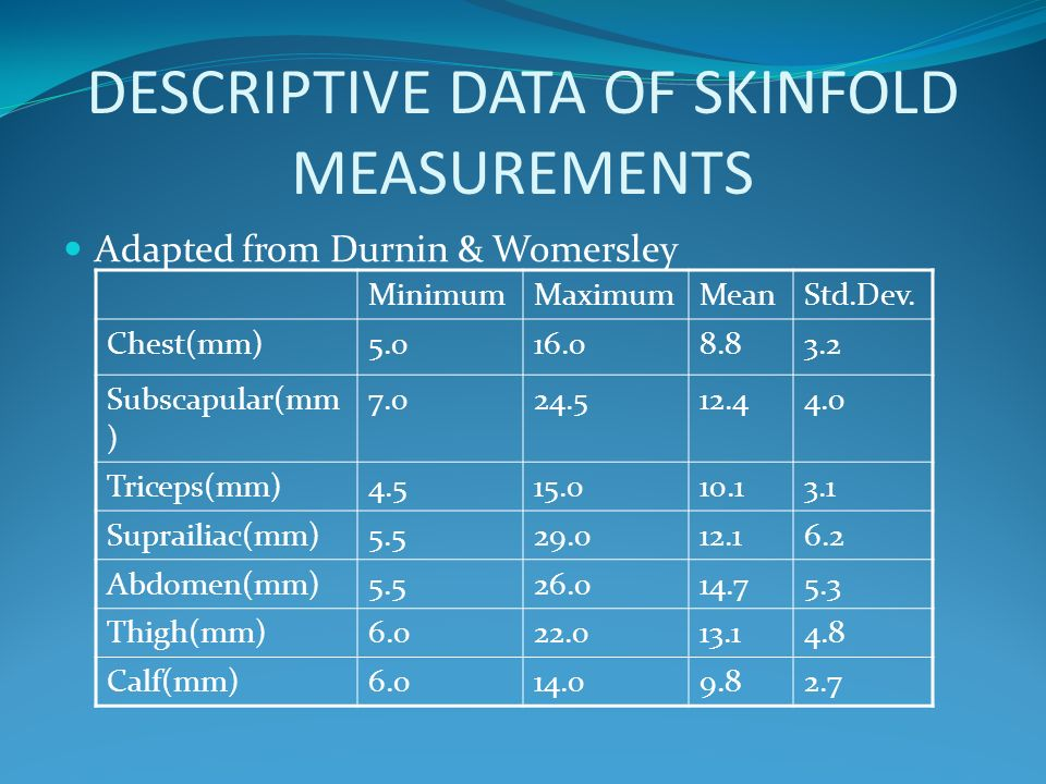 DESCRIPTIVE DATA OF SKINFOLD MEASUREMENTS
