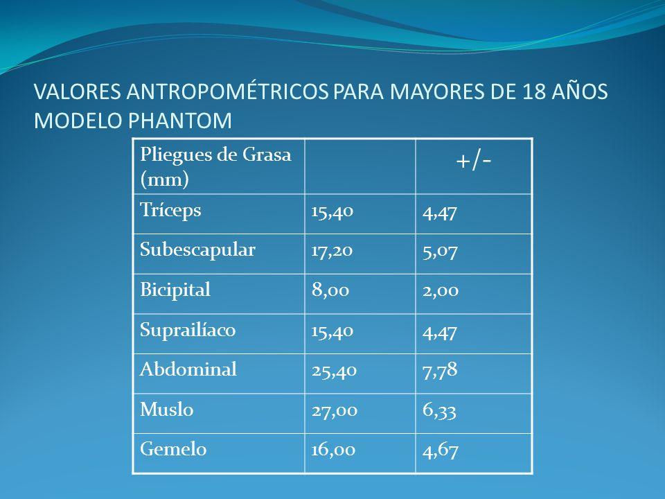 VALORES ANTROPOMÉTRICOS PARA MAYORES DE 18 AÑOS MODELO PHANTOM