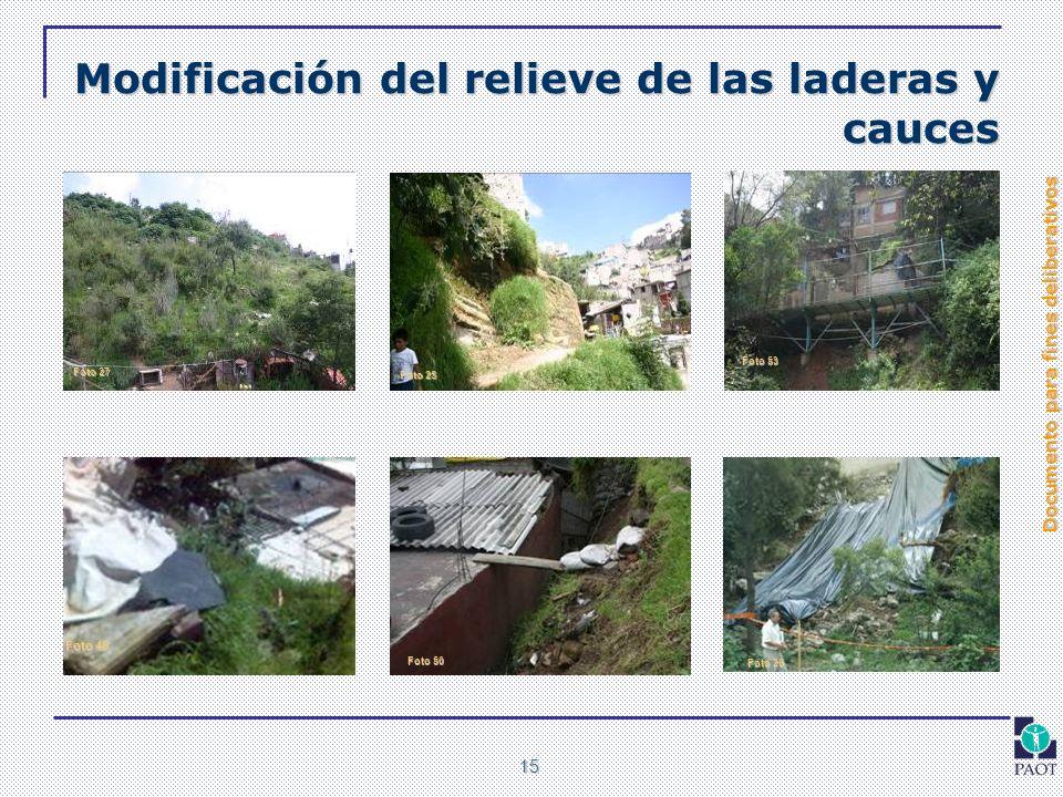 Modificación del relieve de las laderas y cauces