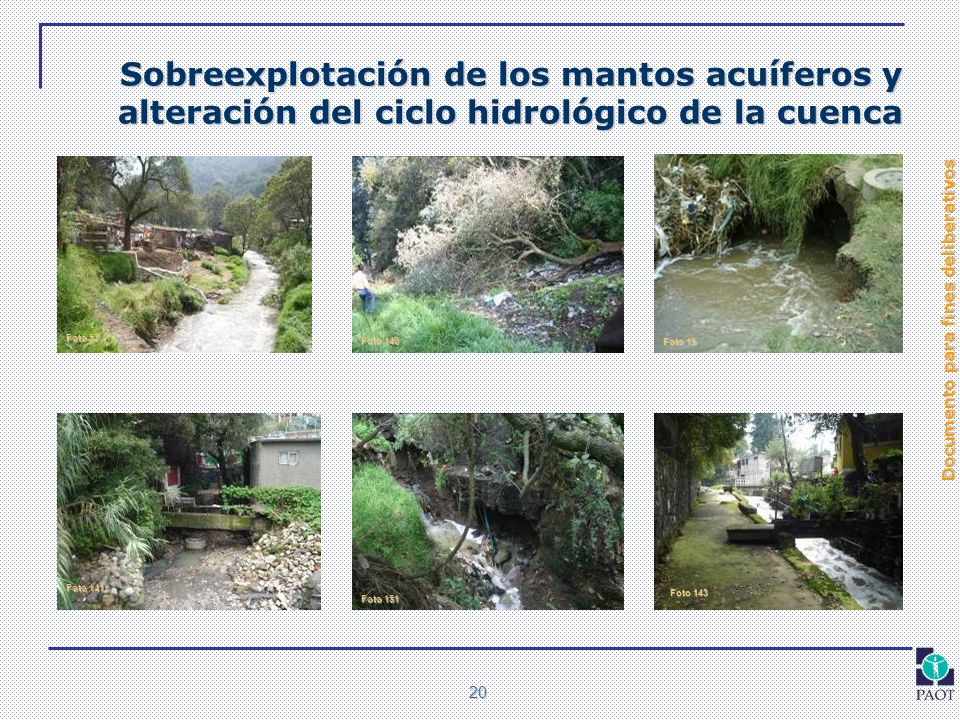 Sobreexplotación de los mantos acuíferos y alteración del ciclo hidrológico de la cuenca