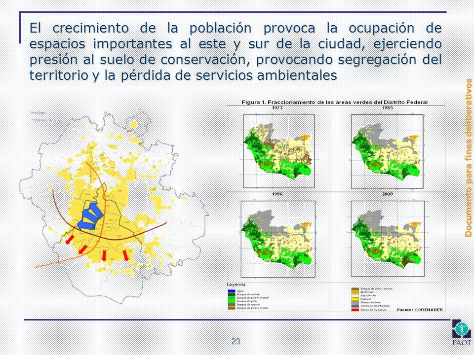 El crecimiento de la población provoca la ocupación de espacios importantes al este y sur de la ciudad, ejerciendo presión al suelo de conservación, provocando segregación del territorio y la pérdida de servicios ambientales