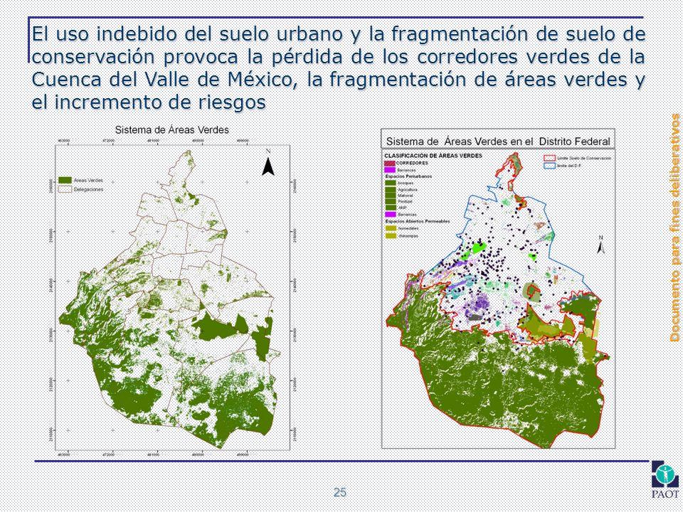 El uso indebido del suelo urbano y la fragmentación de suelo de conservación provoca la pérdida de los corredores verdes de la Cuenca del Valle de México, la fragmentación de áreas verdes y el incremento de riesgos