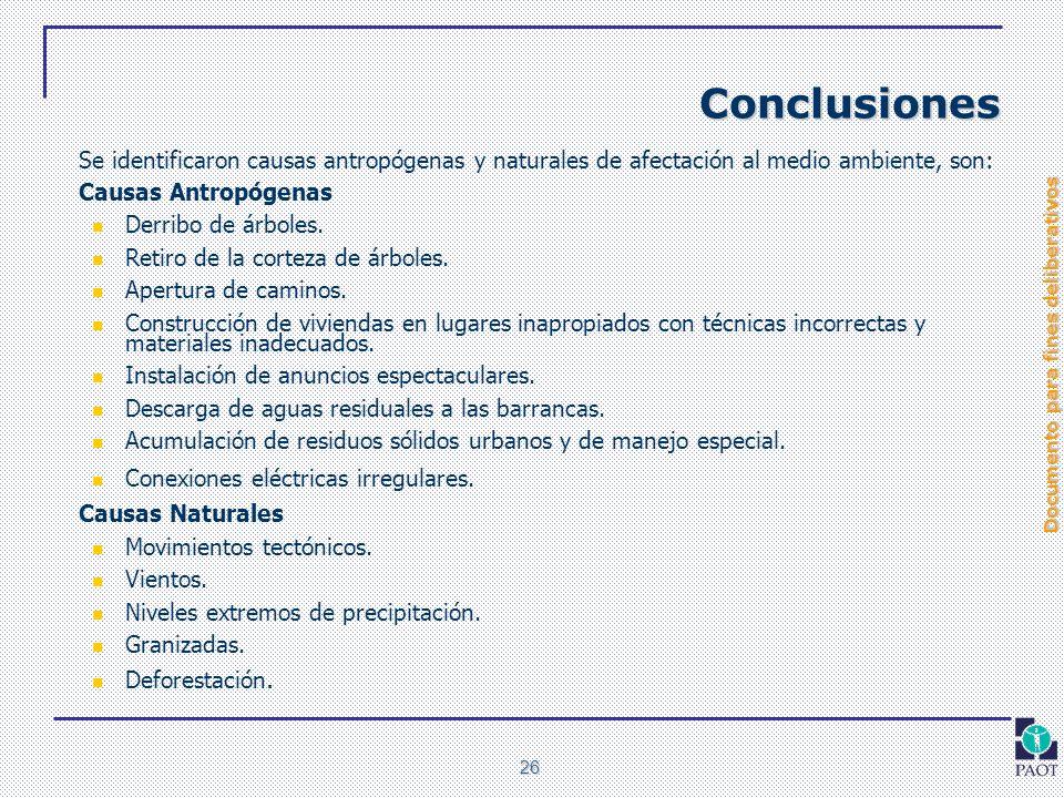 Conclusiones Se identificaron causas antropógenas y naturales de afectación al medio ambiente, son: