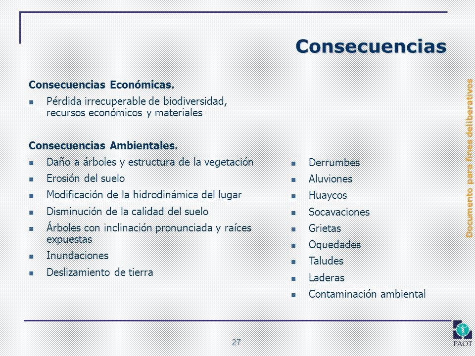 Consecuencias Consecuencias Económicas.