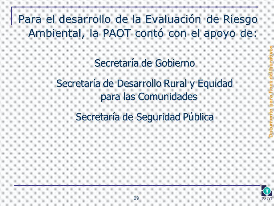 Para el desarrollo de la Evaluación de Riesgo Ambiental, la PAOT contó con el apoyo de: