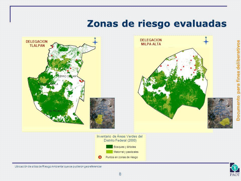 Zonas de riesgo evaluadas