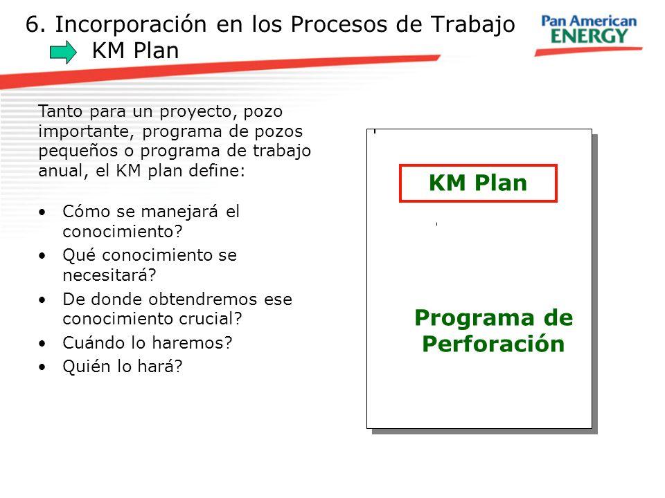 6. Incorporación en los Procesos de Trabajo KM Plan