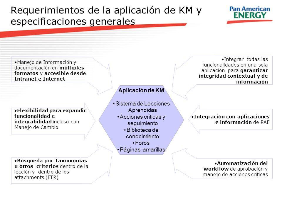 Requerimientos de la aplicación de KM y especificaciones generales