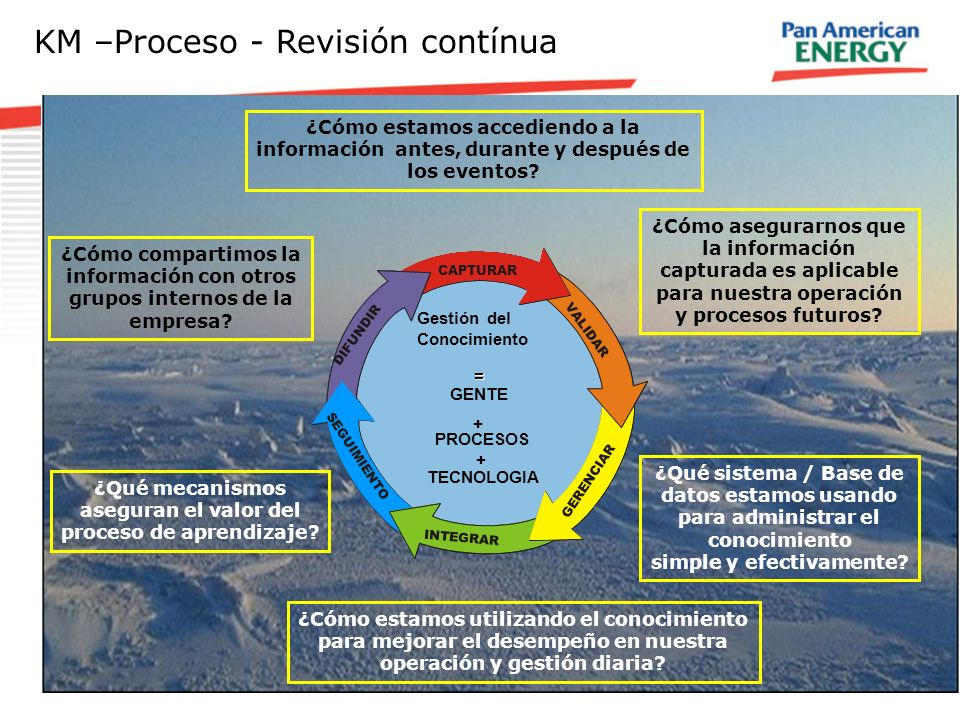 KM –Proceso - Revisión contínua