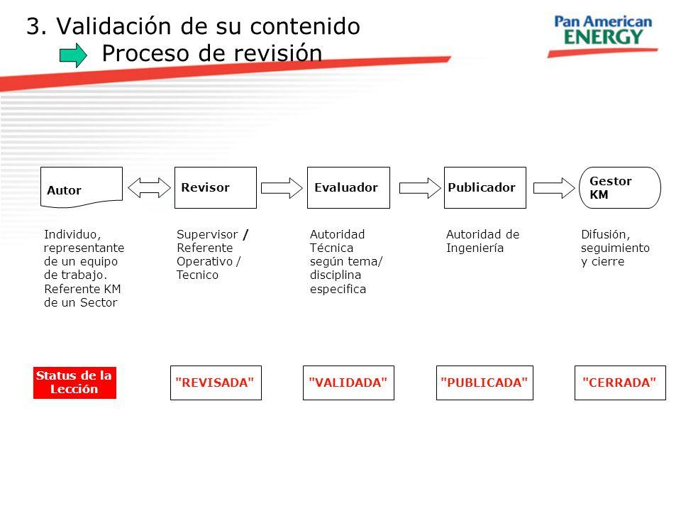 3. Validación de su contenido Proceso de revisión