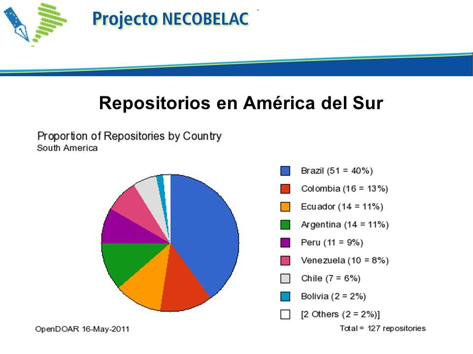 Repositorios en América del Sur