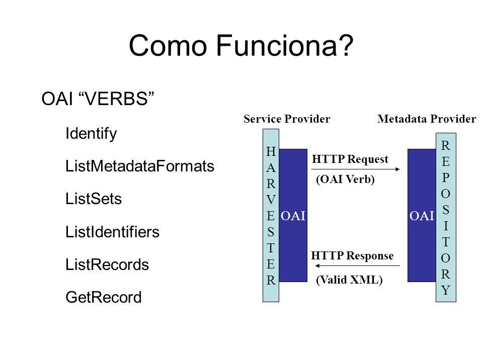 Como Funciona OAI VERBS Identify ListMetadataFormats ListSets